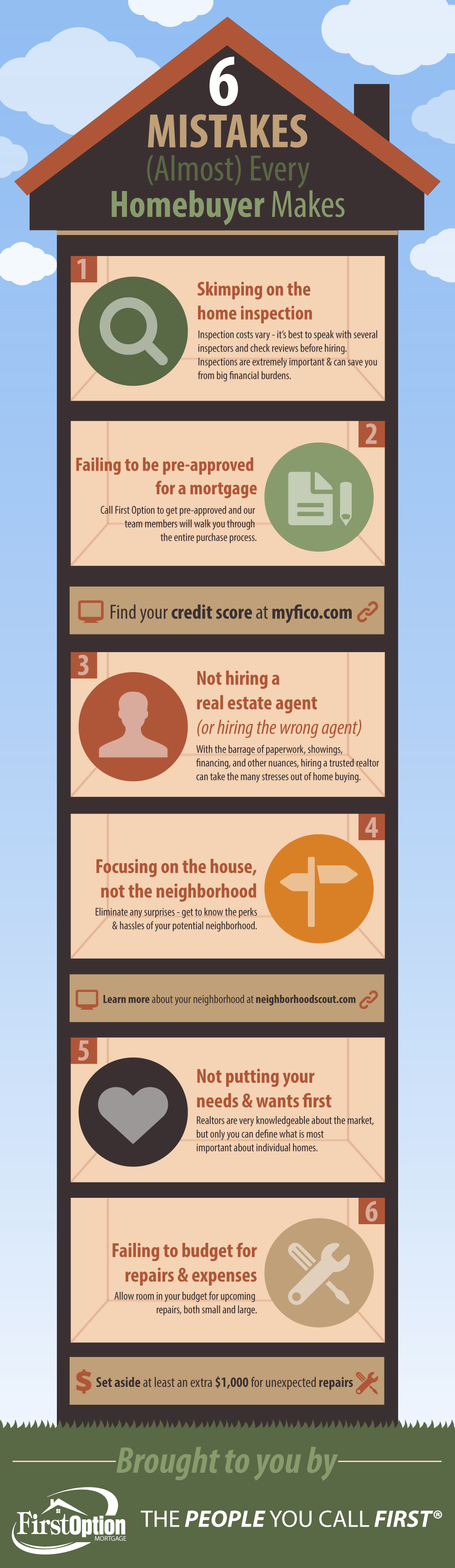 Mistakes homebuyers make