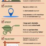 Neighborhood Infographic_Denver