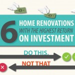 renovations-with-the-highest-return-thumbnail