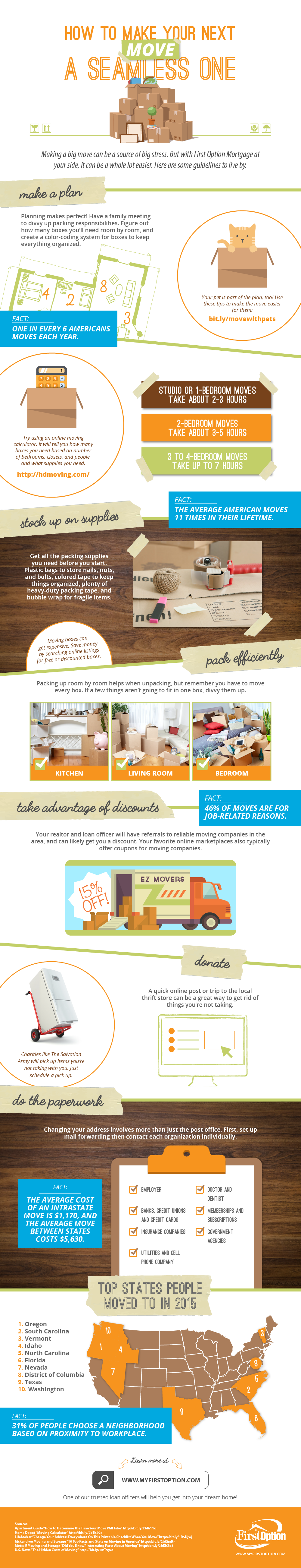 Packing up and moving can be stressful but with these tips, your next move will be easy.
