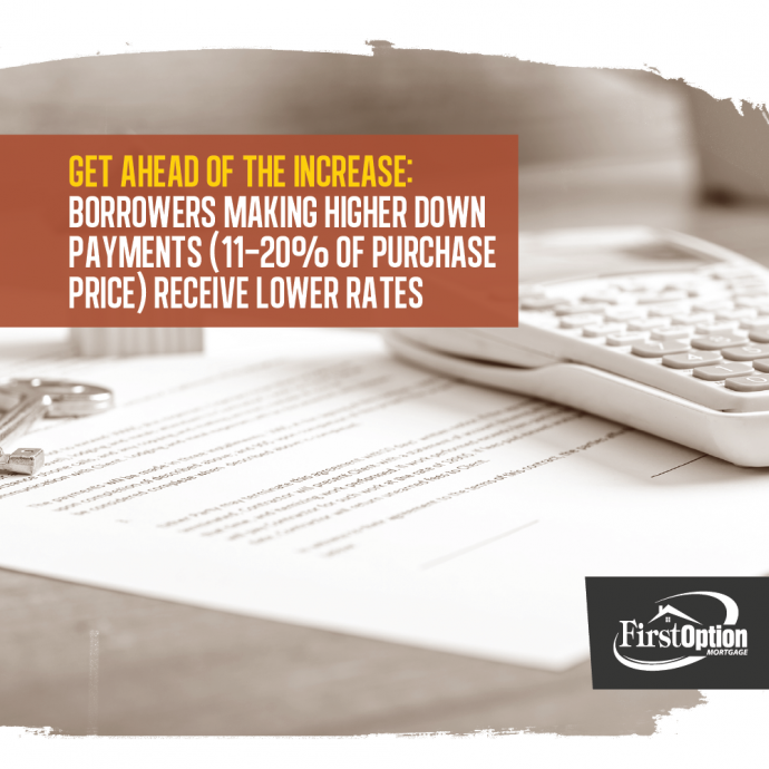 Higher down payments on your home can drastically reduce your interest rate and monthly payment amount.