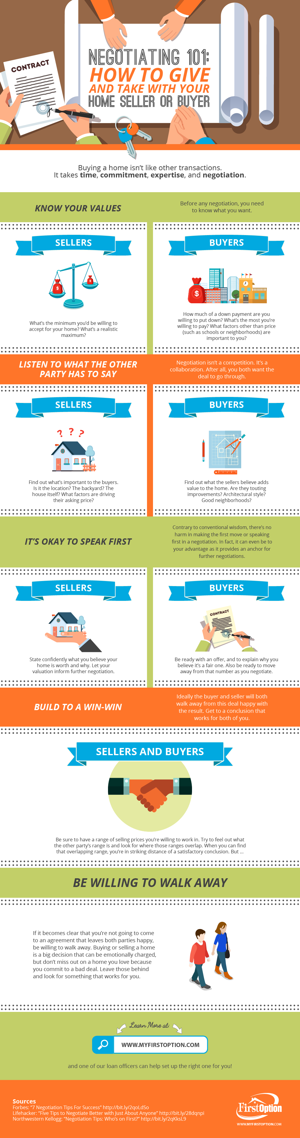 How to Give and Take With Your Home Seller or Buyer